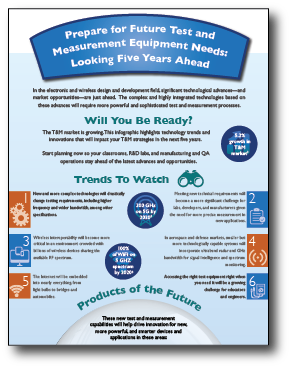 Infographic thumbnail: Prepare for Future Test and Measurement Equipment Needs: Looking Five Years Ahead