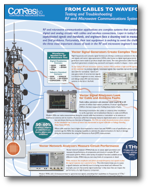 Infographic: From Cables to Waveforms: Testing and Troubleshooting RF and Microwave Communications Systems
